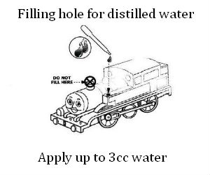 Filling hole for distilled water